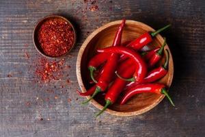 «Острая» польза для здоровья от кайенского перца