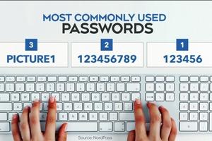 Названо найгірші паролі 2020 року. До звичайного «123456» в цей раз додався незвичайний «picture1»
