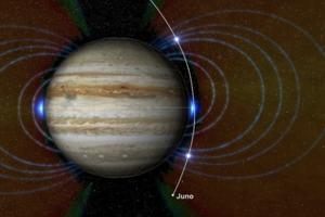 NASA з'ясувало таємницю червоної плями на Юпітері