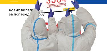Майже 3600 нових випадків зараження за добу. Хтось сумнівався?