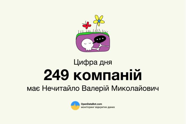 В Украине нашли владельца наибольшего количества компаний. И это не Ахметов или Порошенко