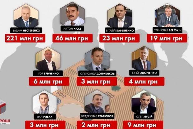 Жадность зашкаливает: список парламентских миллионеров, которые получают компенсацию за жилье