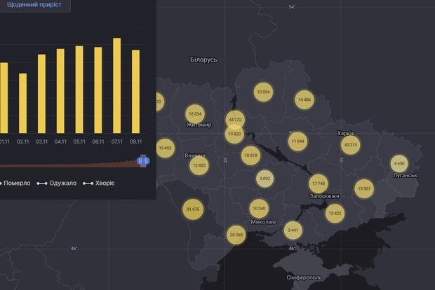 В Украине после первого дня выходных традиционный спад числа зараженных