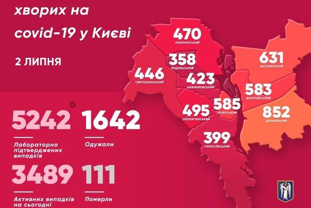 В Киеве 2 июля больше всего заболевших в Дарницком районе