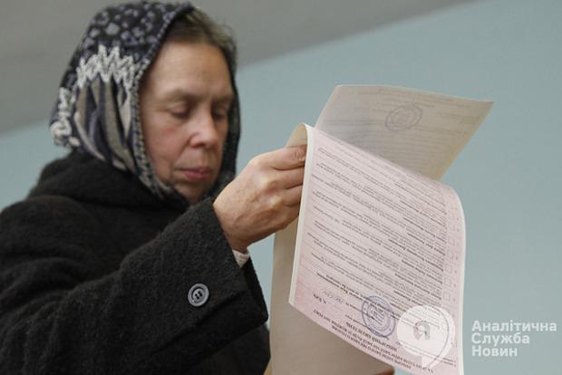 Пока нет лидера: ни одна из партий в Украине не набирает больше 17%