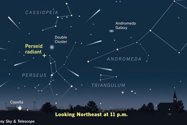 Подарки неба на выходные: затмение Солнца, молодой месяц и звездный ливень из Персеид