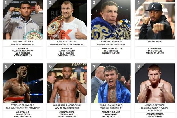 Украинский боксер Ломаченко вошел Топ-10 лучших боксеров мира по версии The Ring