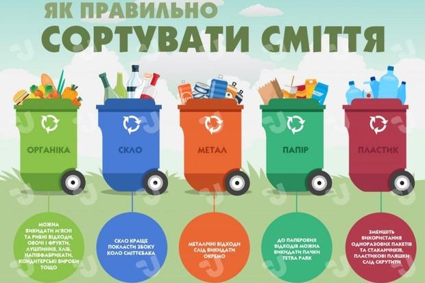 Украинцев обяжут сортировать мусор с 2018 года