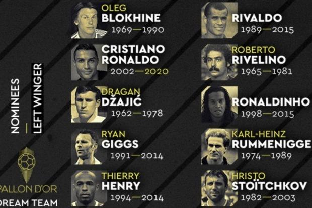 Блохина номинировали на звание лучшего левого нападающего в истории