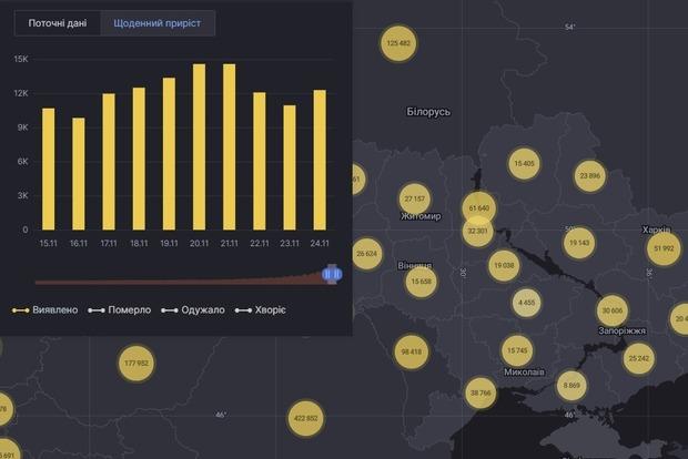 Число зараженных коронавирусом в Украине увеличилось на 12 287 человек