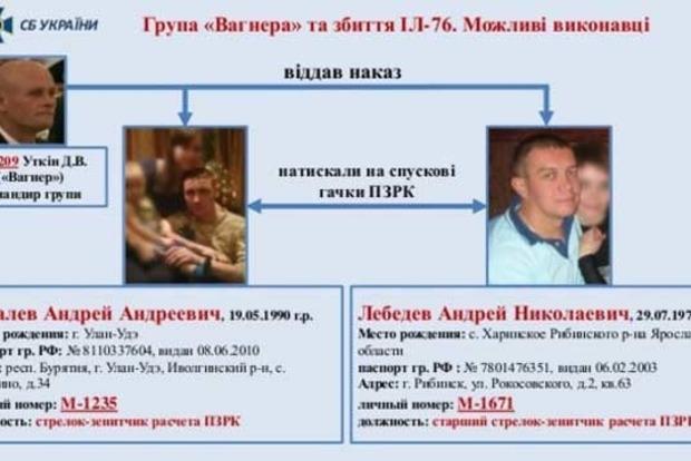 СБУ опубликовала личные данные наемников «Вагнера»