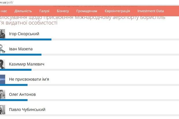 В Мининфраструктуры запустили голосование за переименование аэропорта «Борисполь»