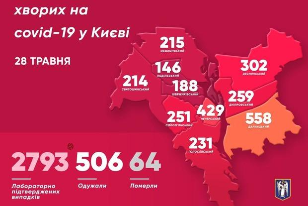 Кличко  рассказал о количестве инфицированных киевлян и как Киев будет праздновать День города