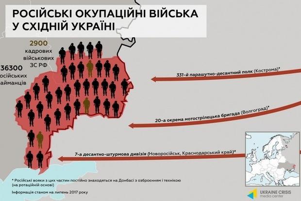 На Донбассе постоянно находятся 36 300 наемников РФ