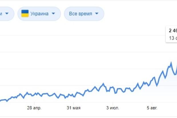 В Украине выявили небольшой спад числа новых случаев коронавируса.