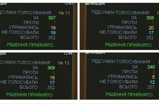 Рада проголосовала за повышение соцстандартов и реструктуризацию госдолга