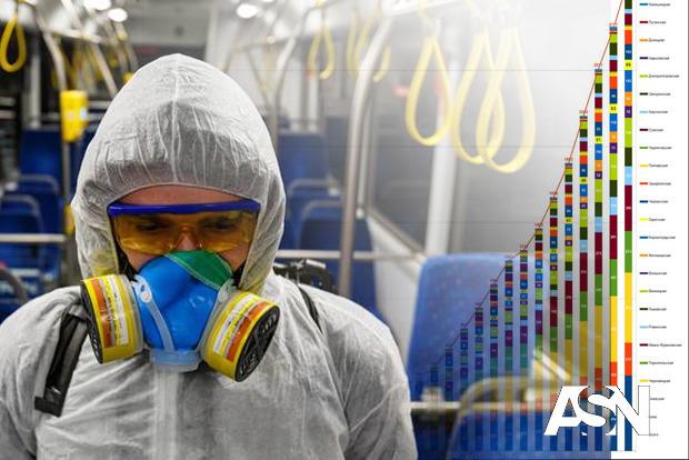 В Украине резко сократилось число выздоровевших от коронавируса