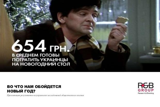 Украинцы планируют потратить на новогодний стол 654 грн – результаты опроса