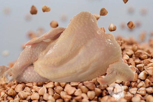 Повлиял экспорт, стоимость зерна и АЧС свиней: АМКУ спустя полтора года заканчивает проверку рынка куриного мяса