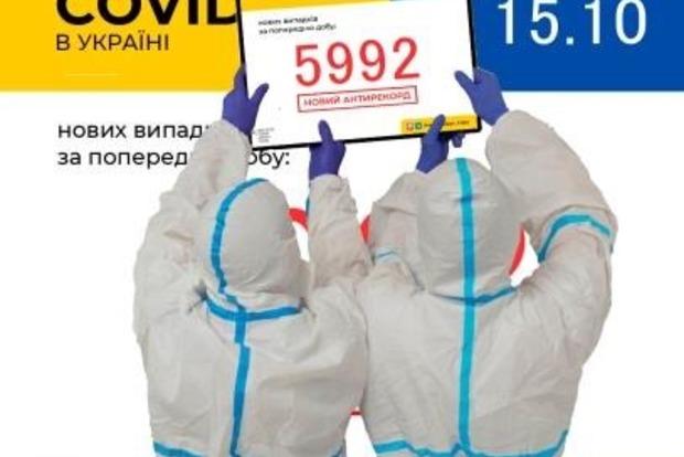Украина на пороге 6000 в сутки. Новый антирекорд