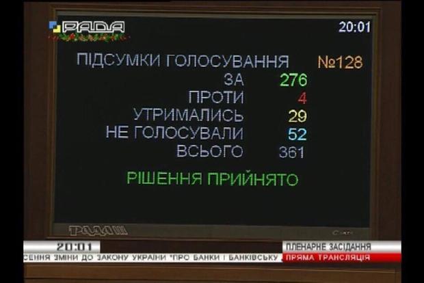 Рада приняла закон о госгарантиях «ПриватБанка»