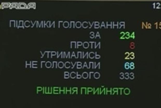 Верховная Рада уволила Вощевского
