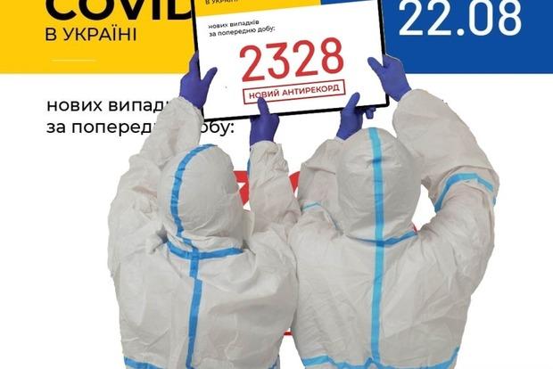 Как и ожидалось - снижения случаев заболевания коронавирусом не произошло. 2328 случая