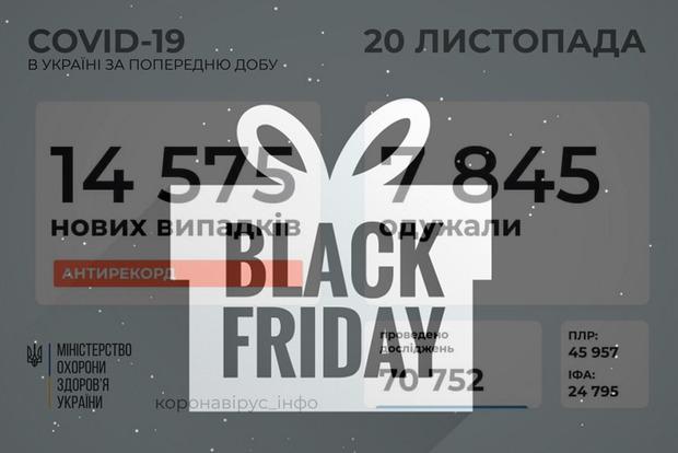 Черная пятница. Украина на пороге 15 тысяч заболевших за сутки