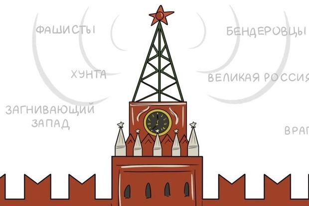Россия с 1991 года и до сих пор продолжает фейками раскалывать Украину