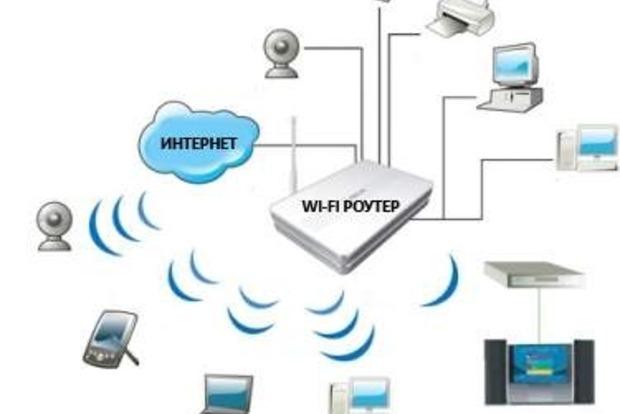 В Киеве «упал» интернет-провайдер «Воля»