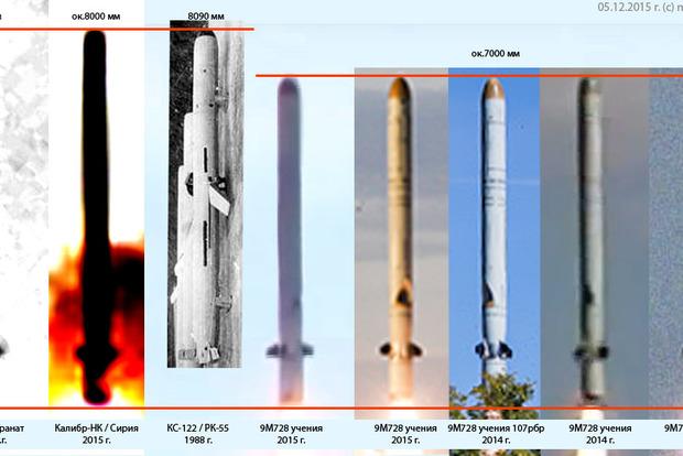 Любым способом: США собираются уничтожить запрещенные российские ракеты