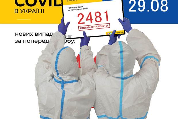 Что это если не вторая волна пандемии в Украине?
