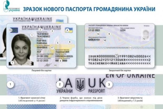 Кабмин разрешил всем украинцам с 1 ноября оформлять ID-карточки