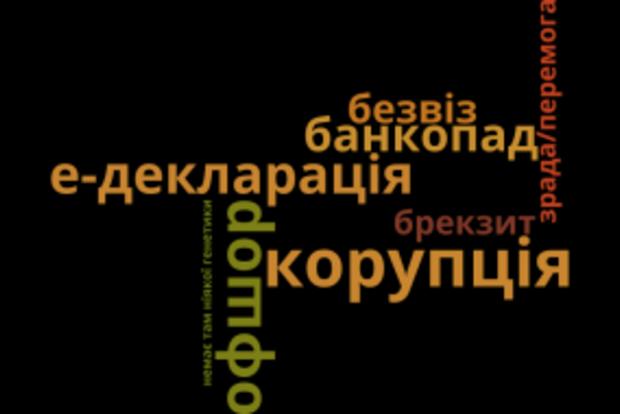 В Украине назвали слово 2016 года