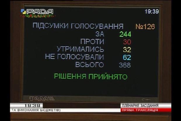 Верховная Рада приняла в целом первый «бюджетный» закон
