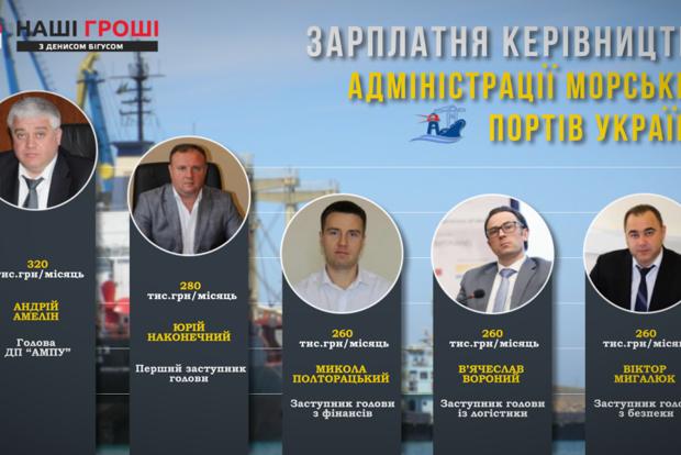 Зарплата чиновников АМПУ составляет 300 тыс. грн в месяц