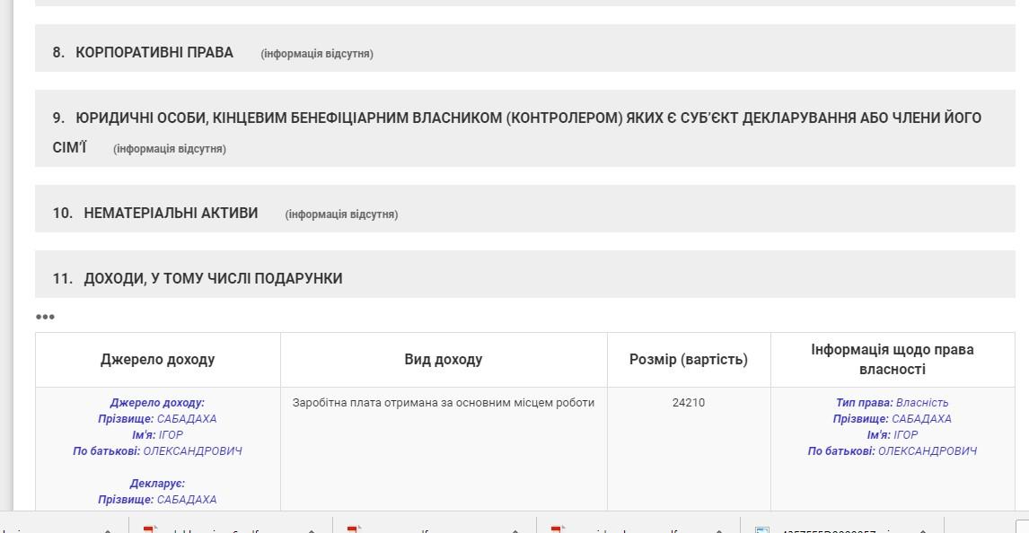 Чиновник Киевсовета Игорь Сабадаха обложил предпринимателей данью вразмере 7 тысяч гривен
