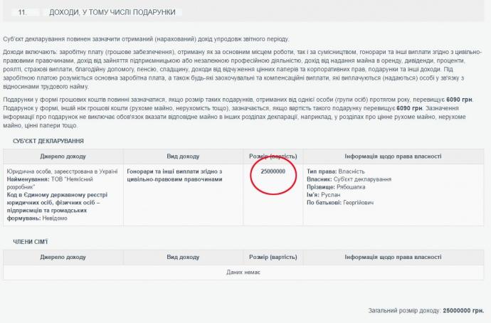 Систему э-декларирования невзламывали— уполномоченный  разработчика