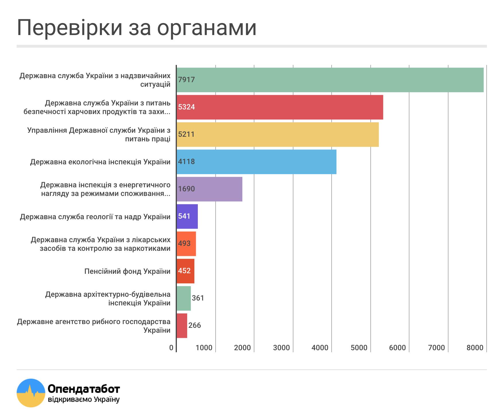 Перспективы малого бизнеса в России в 2018 году